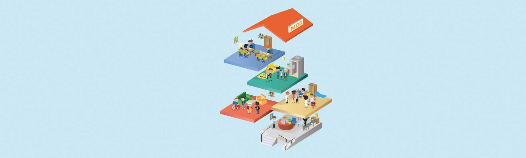 Visuelle de la campagne de communication des MDS